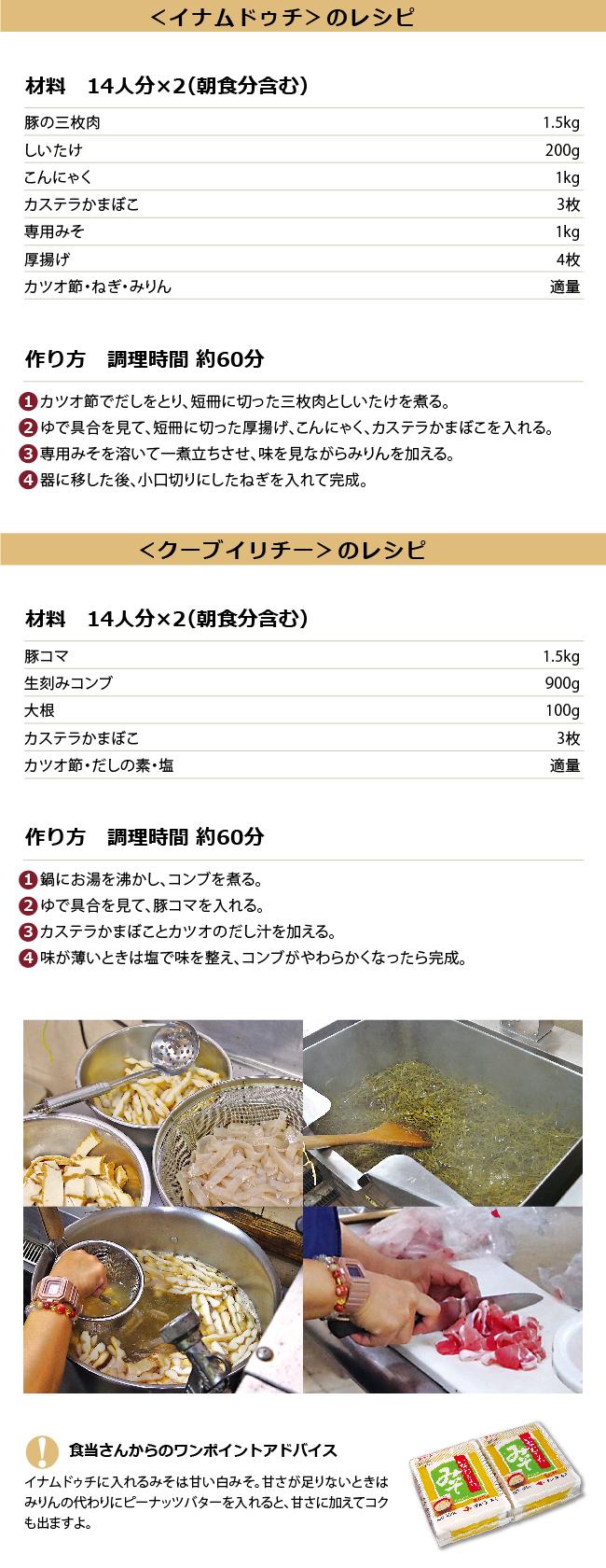 イナムドゥチとクーブイリチーのレシピ