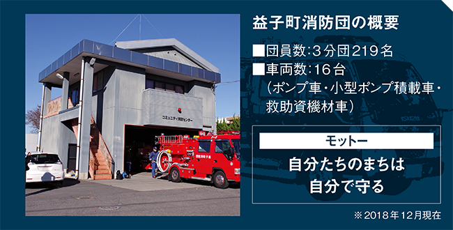 益子町消防団の概要