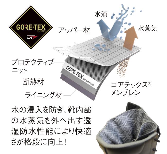 水の浸入を防ぎ、靴内部の水蒸気を外へ出す透湿防水性能により快適さが格段に向上!